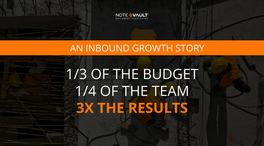 An Inbound Growth Story: A Third of The Budget Quarter of The Team Triple The Results.png